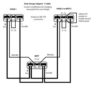 Advanced Modifications - Unofficial Zero Manual